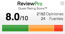 Reviews VINCCI MERCAT  Valencia